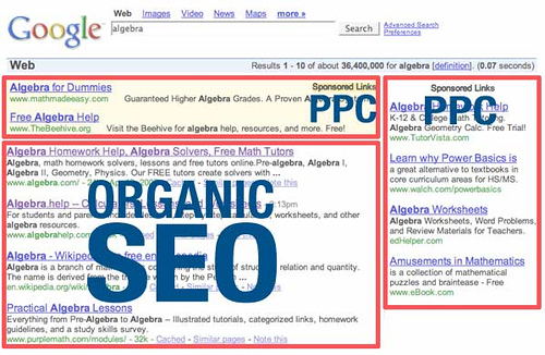 the-difference-between-SEO-and-PPC